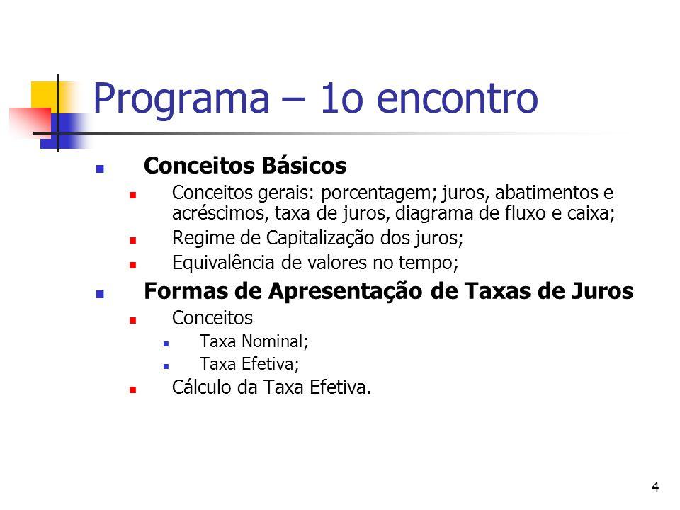 Programa – 1o encontro Conceitos Básicos