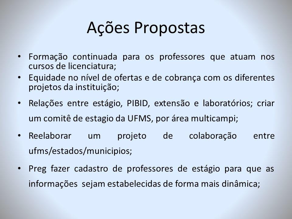Ações Propostas Formação continuada para os professores que atuam nos cursos de licenciatura;