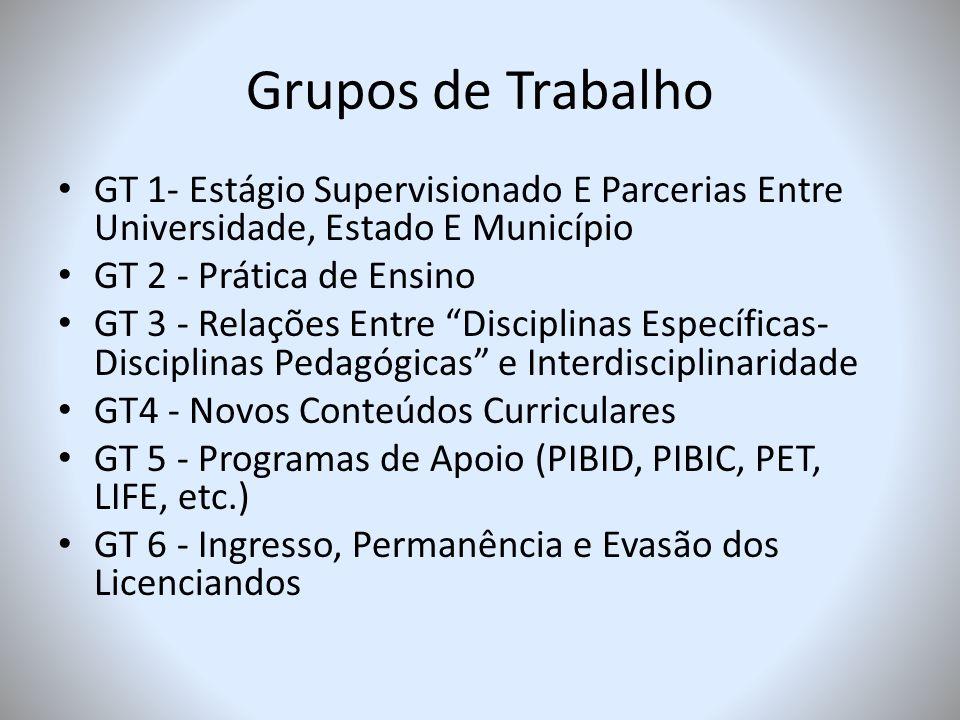 Grupos de Trabalho GT 1- Estágio Supervisionado E Parcerias Entre Universidade, Estado E Município.