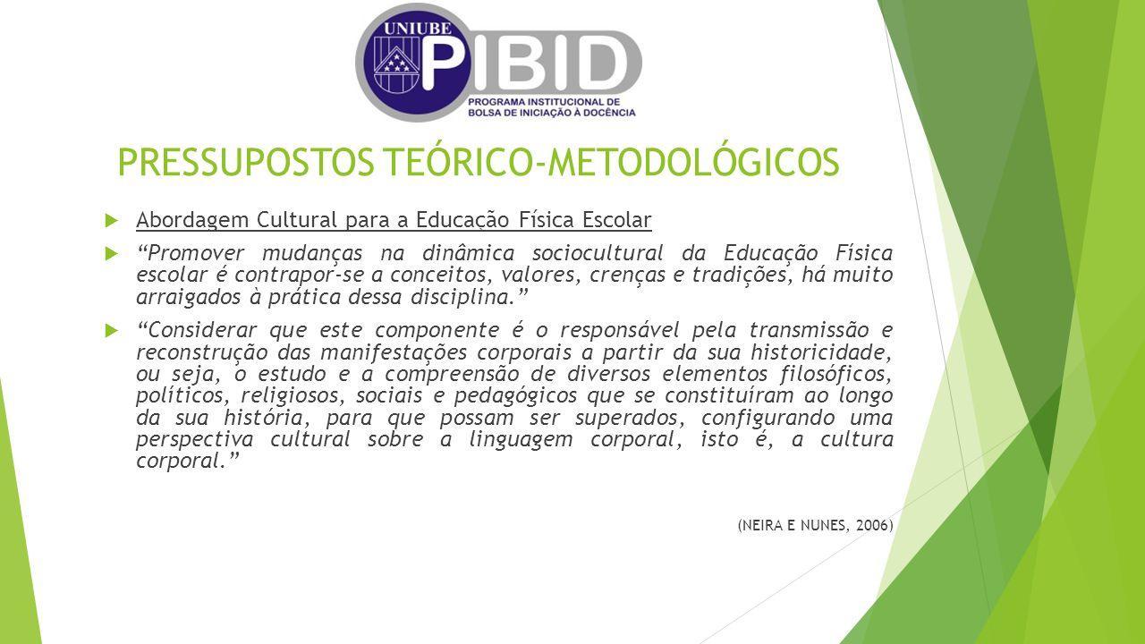 PRESSUPOSTOS TEÓRICO-METODOLÓGICOS