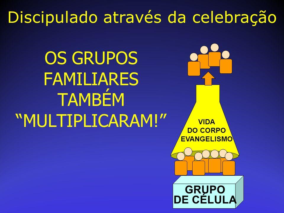 OS GRUPOS FAMILIARES TAMBÉM MULTIPLICARAM!