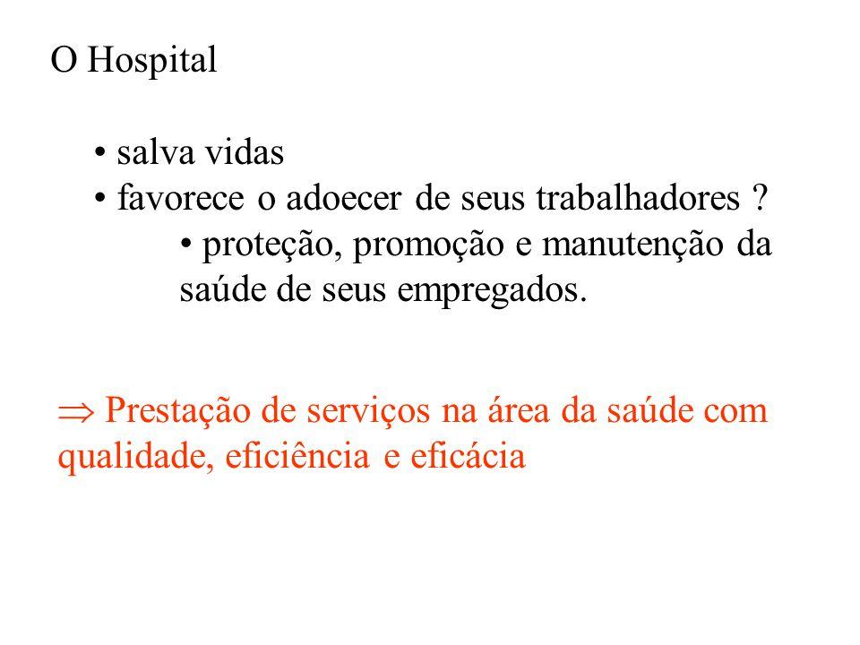 O Hospital salva vidas. favorece o adoecer de seus trabalhadores proteção, promoção e manutenção da saúde de seus empregados.