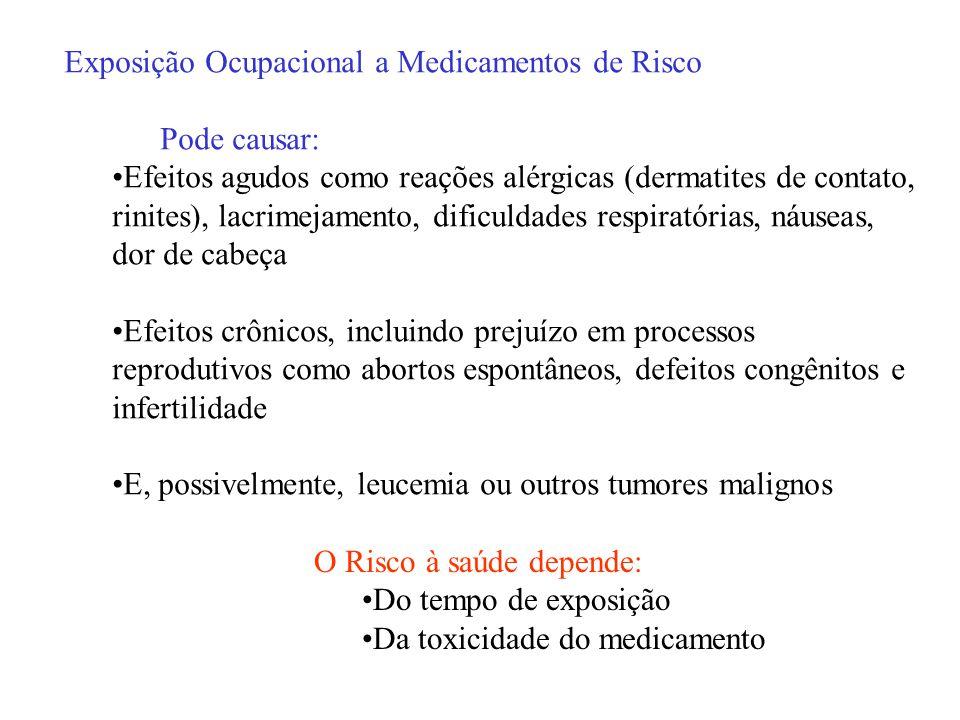 Exposição Ocupacional a Medicamentos de Risco
