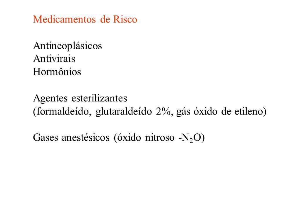 Medicamentos de Risco Antineoplásicos. Antivirais. Hormônios. Agentes esterilizantes. (formaldeído, glutaraldeído 2%, gás óxido de etileno)