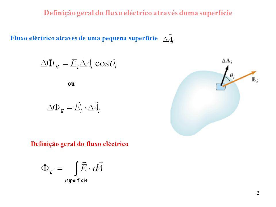 Definição geral do fluxo eléctrico através duma superfície