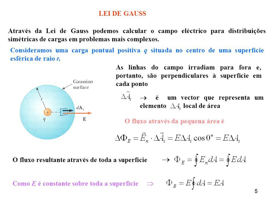 LEI DE GAUSS Através da Lei de Gauss podemos calcular o campo eléctrico para distribuições simétricas de cargas em problemas mais complexos.