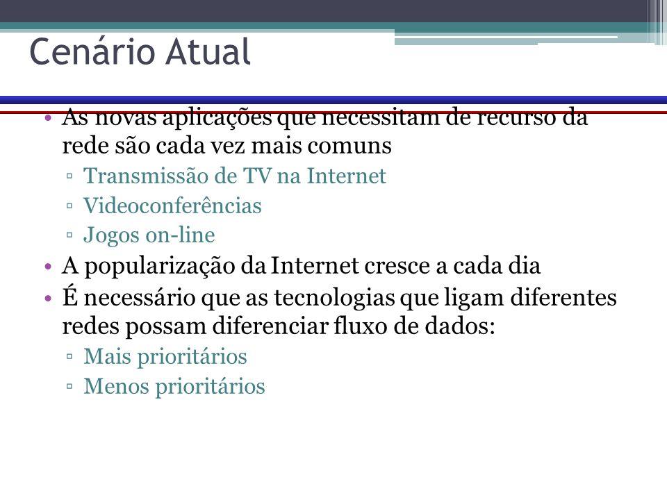 Cenário Atual As novas aplicações que necessitam de recurso da rede são cada vez mais comuns. Transmissão de TV na Internet.