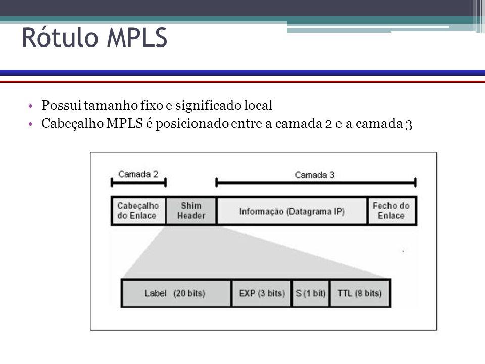 Rótulo MPLS Possui tamanho fixo e significado local