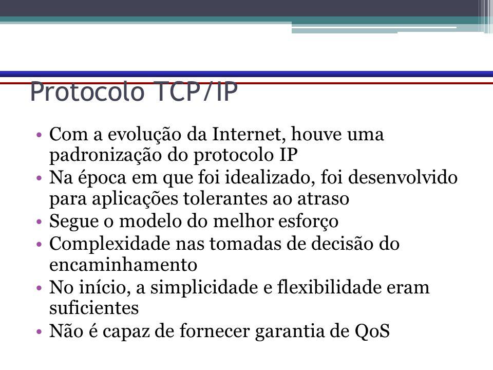 Protocolo TCP/IP Com a evolução da Internet, houve uma padronização do protocolo IP.