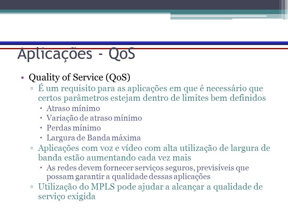 Aplicações - QoS Quality of Service (QoS)