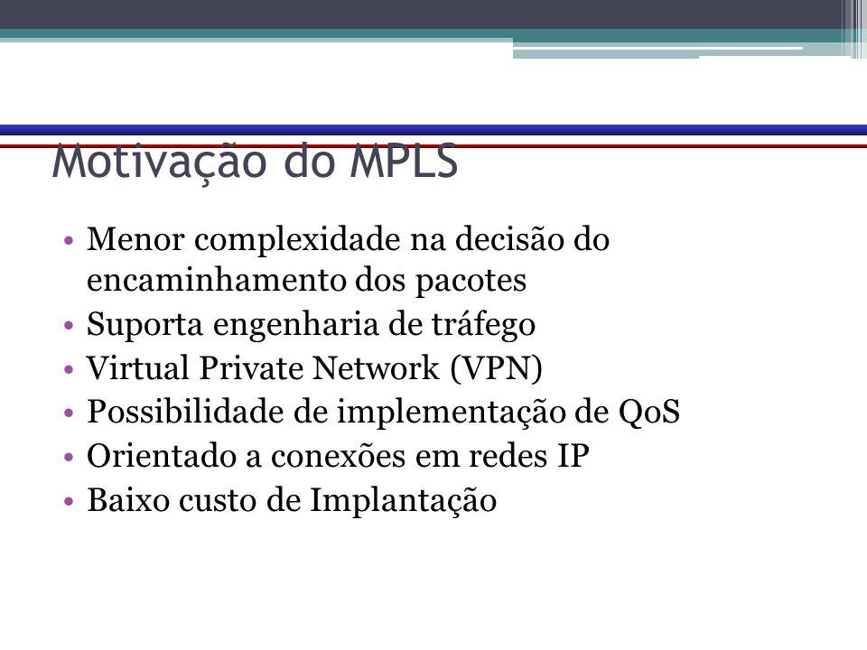 Motivação do MPLS Menor complexidade na decisão do encaminhamento dos pacotes. Suporta engenharia de tráfego.