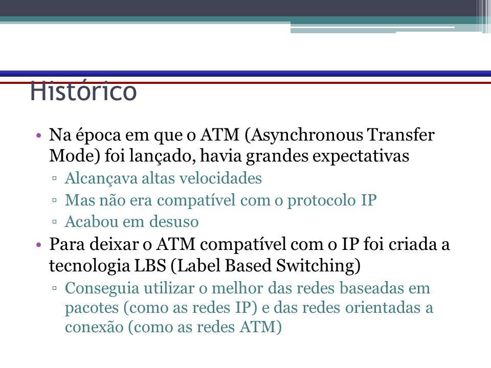 Histórico Na época em que o ATM (Asynchronous Transfer Mode) foi lançado, havia grandes expectativas.