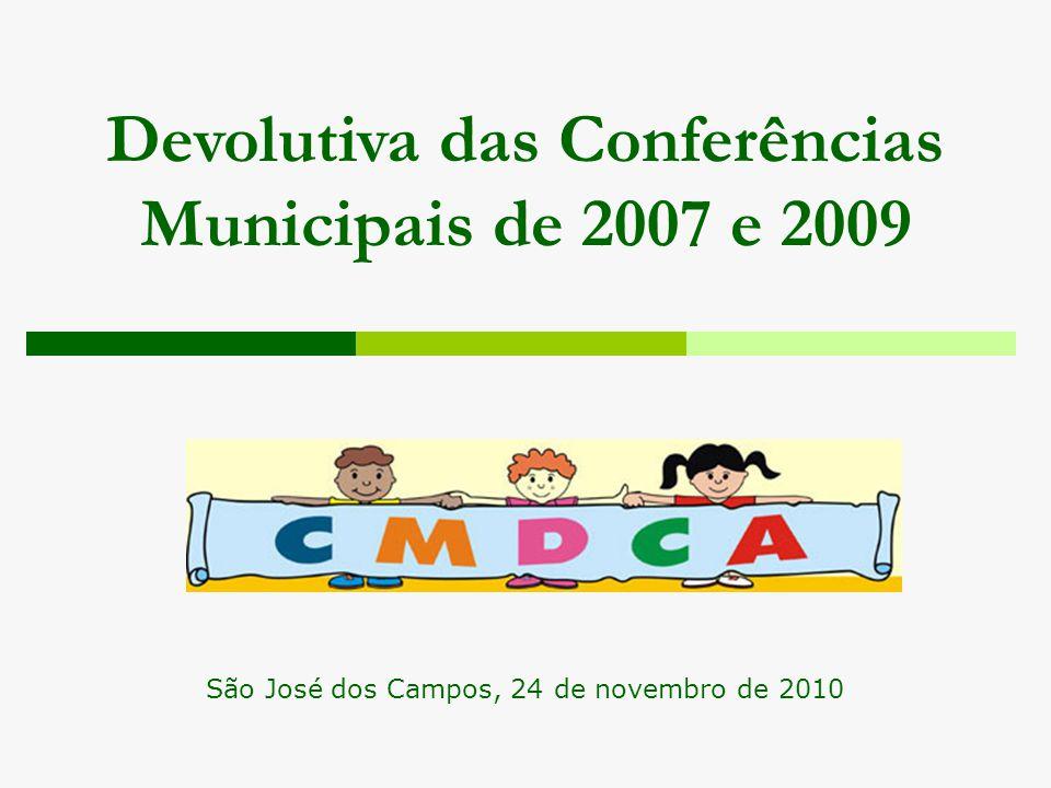 Devolutiva das Conferências Municipais de 2007 e 2009