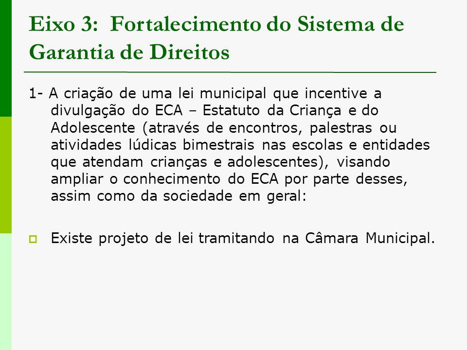 Eixo 3: Fortalecimento do Sistema de Garantia de Direitos