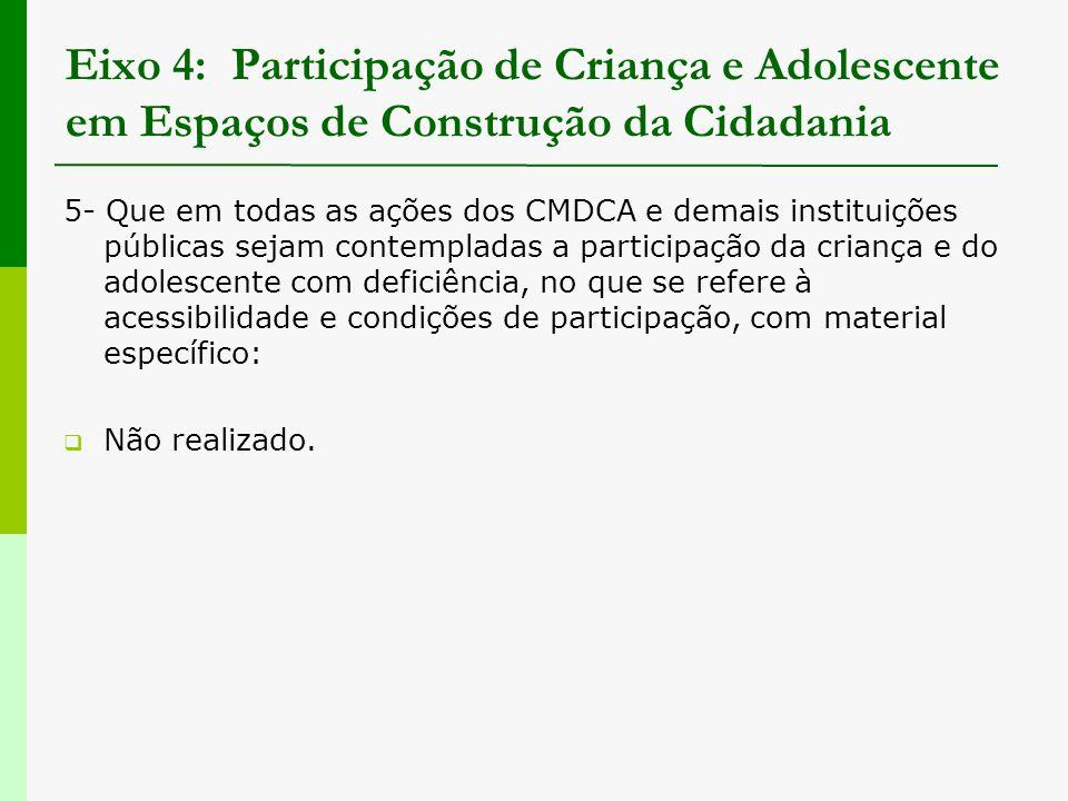 Eixo 4: Participação de Criança e Adolescente em Espaços de Construção da Cidadania