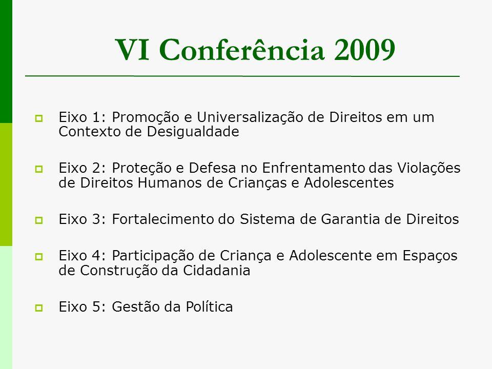 VI Conferência 2009 Eixo 1: Promoção e Universalização de Direitos em um Contexto de Desigualdade.