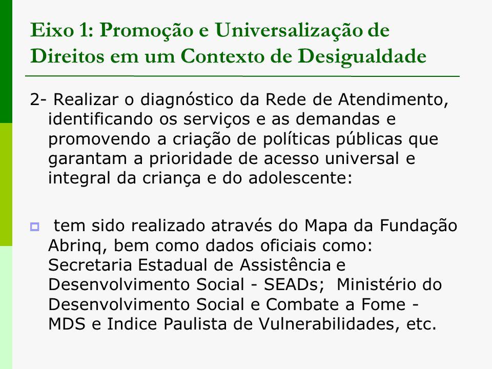 Eixo 1: Promoção e Universalização de Direitos em um Contexto de Desigualdade