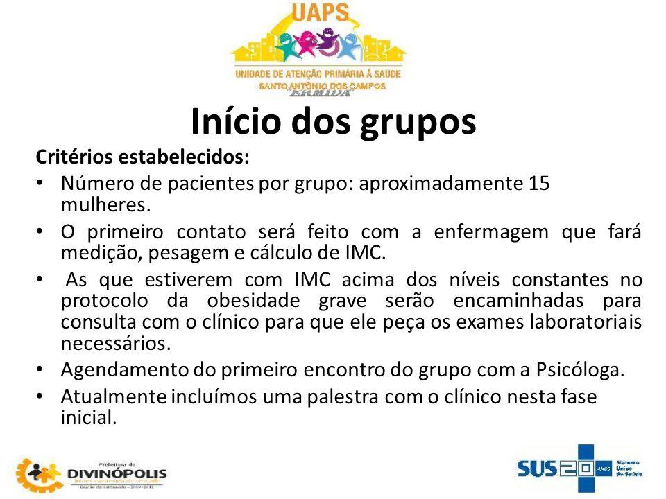 Início dos grupos Critérios estabelecidos: