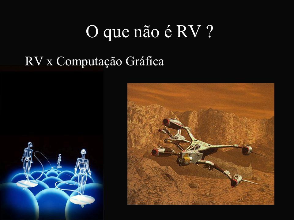 O que não é RV RV x Computação Gráfica