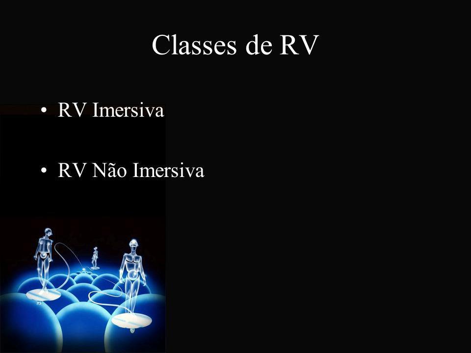 Classes de RV RV Imersiva RV Não Imersiva