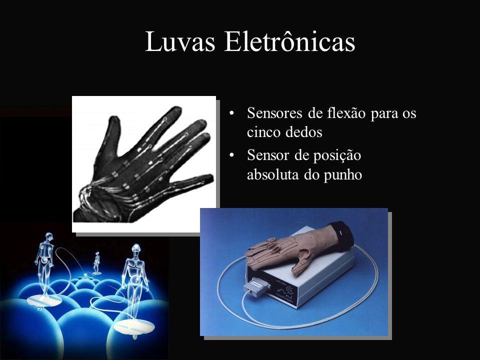 Luvas Eletrônicas Sensores de flexão para os cinco dedos