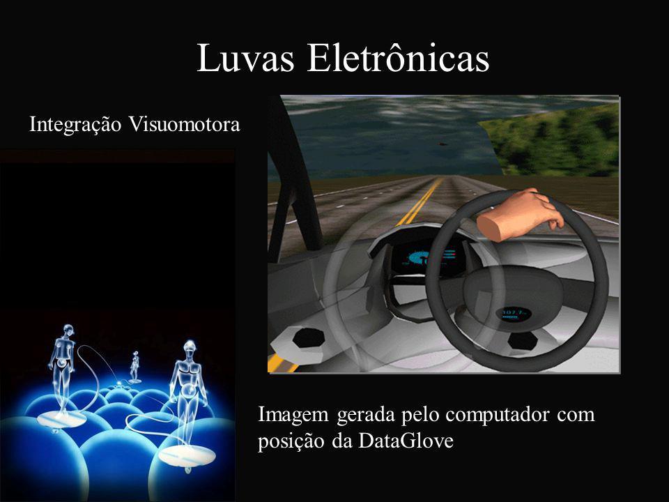 Luvas Eletrônicas Integração Visuomotora