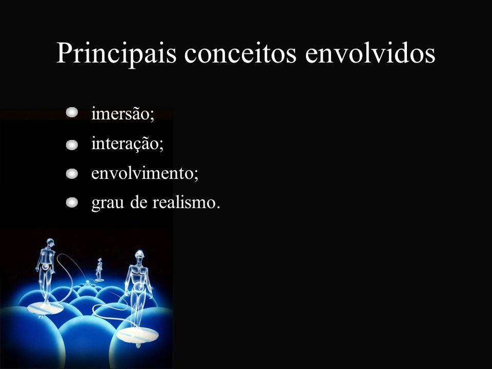 Principais conceitos envolvidos