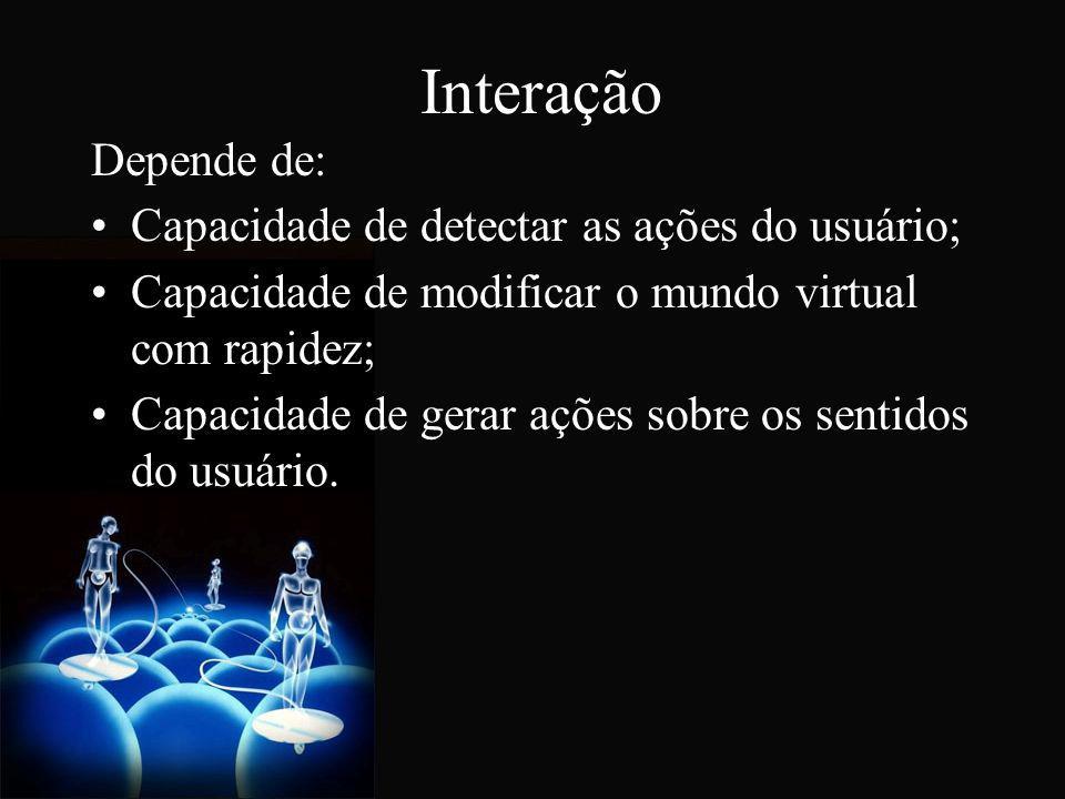 Interação Depende de: Capacidade de detectar as ações do usuário;