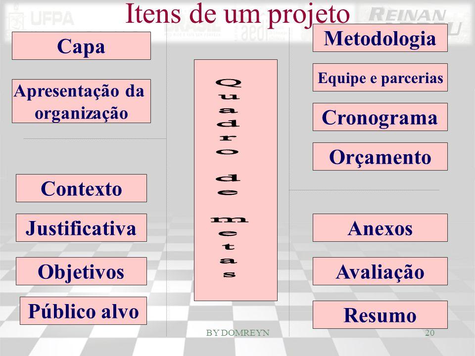 Itens de um projeto Metodologia Capa Cronograma Orçamento Contexto