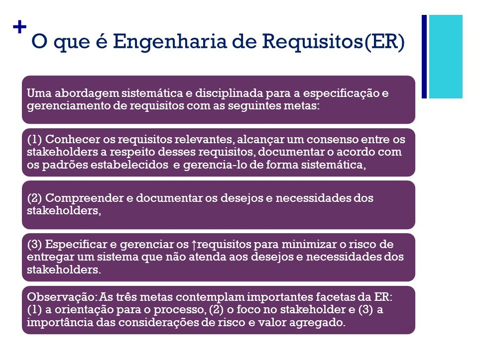 O que é Engenharia de Requisitos(ER)
