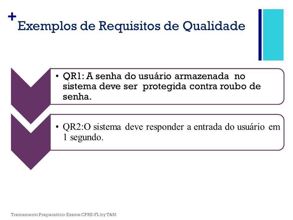 Exemplos de Requisitos de Qualidade