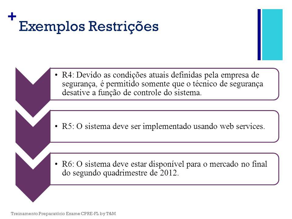 Exemplos Restrições Requisitos Funcionais Requisitos de Qualidade