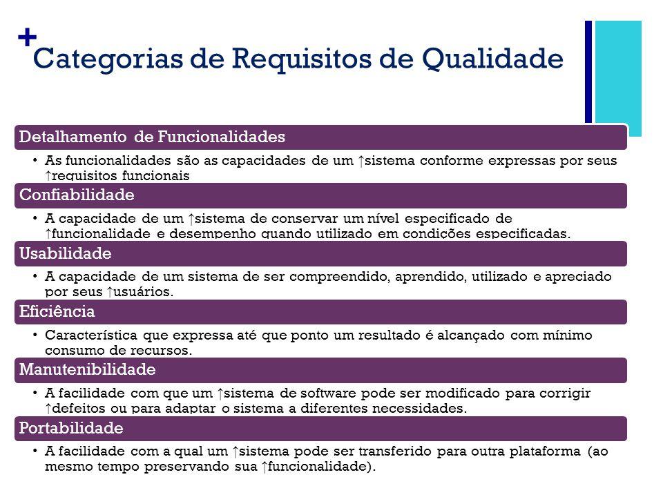 Categorias de Requisitos de Qualidade