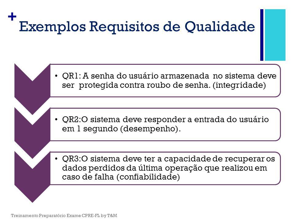 Exemplos Requisitos de Qualidade