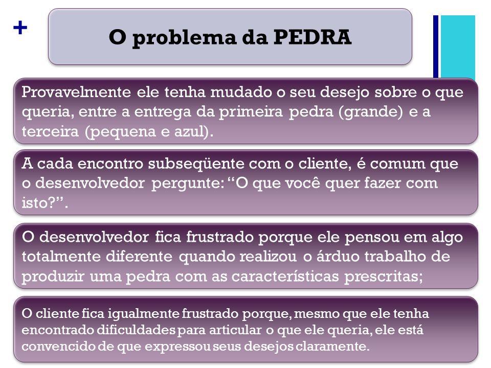 O problema da PEDRA