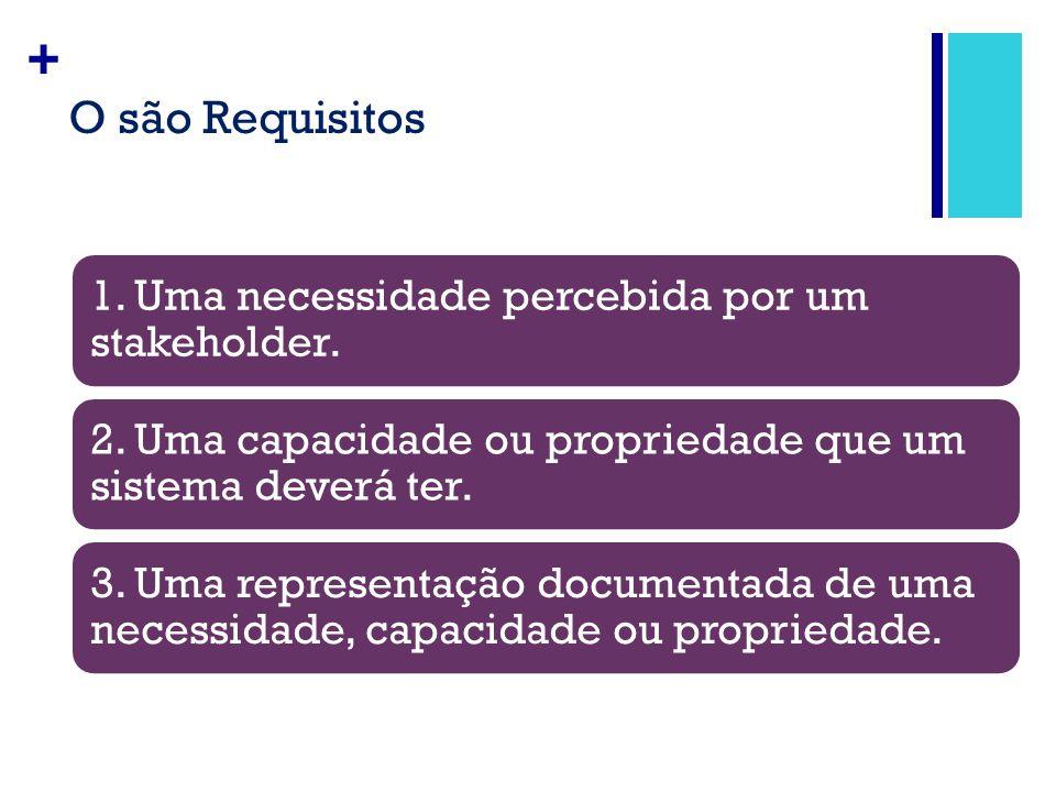 O são Requisitos 1. Uma necessidade percebida por um stakeholder.