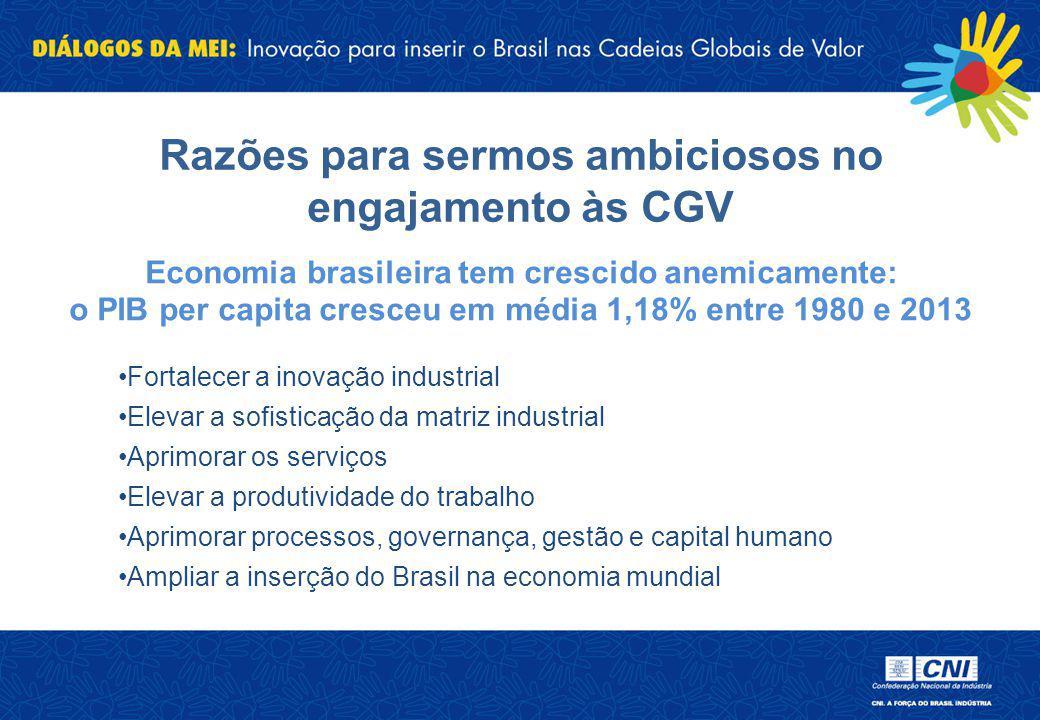 Razões para sermos ambiciosos no engajamento às CGV