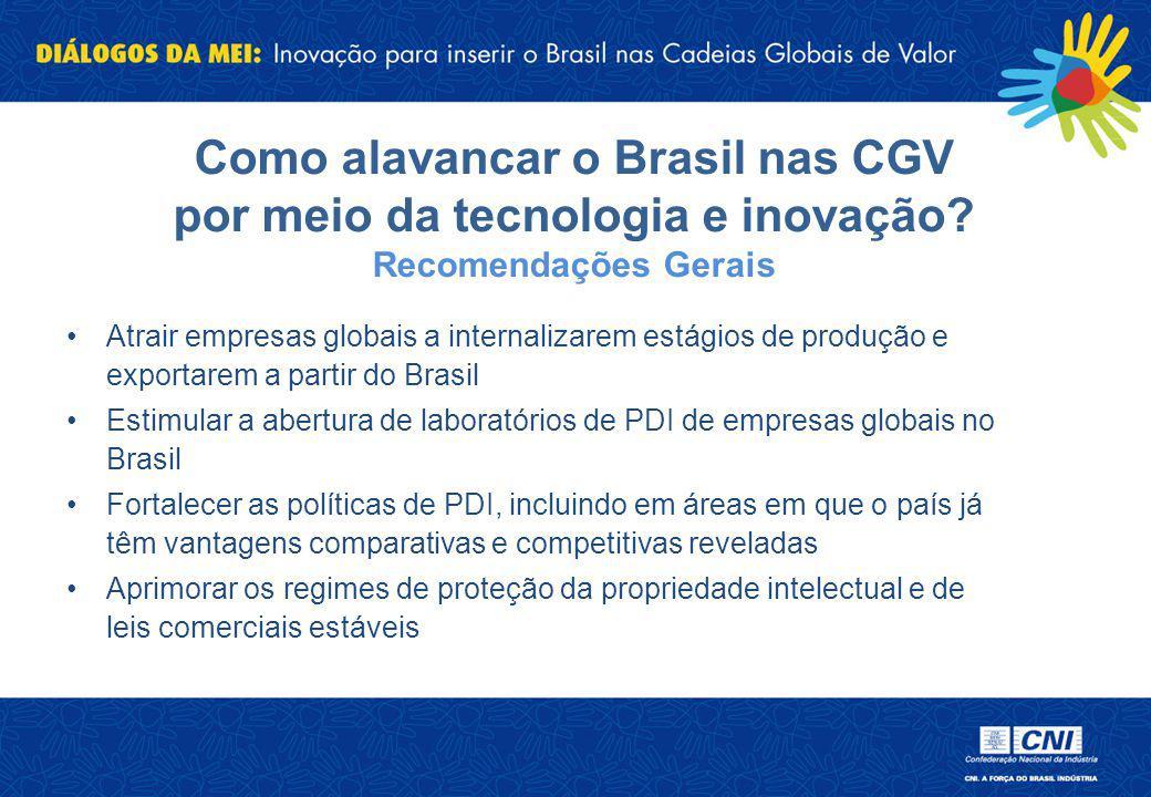 Como alavancar o Brasil nas CGV por meio da tecnologia e inovação