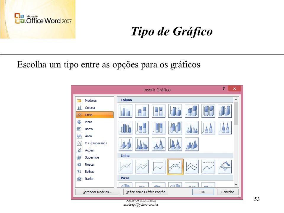 Tipo de Gráfico Escolha um tipo entre as opções para os gráficos
