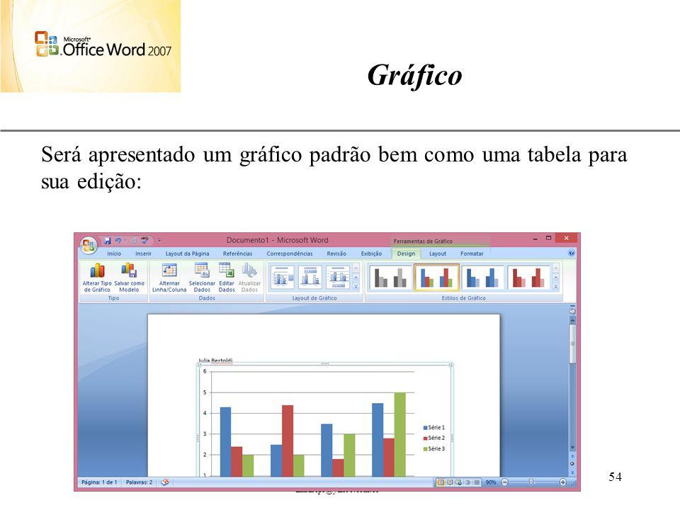 Gráfico Será apresentado um gráfico padrão bem como uma tabela para sua edição: Aulas de Informática.