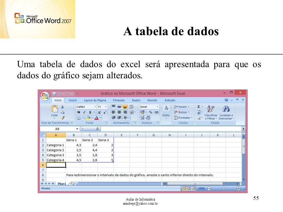 A tabela de dados Uma tabela de dados do excel será apresentada para que os dados do gráfico sejam alterados.