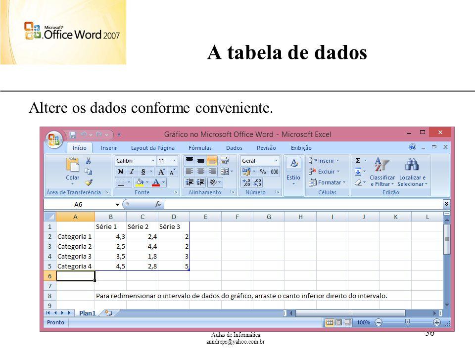 A tabela de dados Altere os dados conforme conveniente.