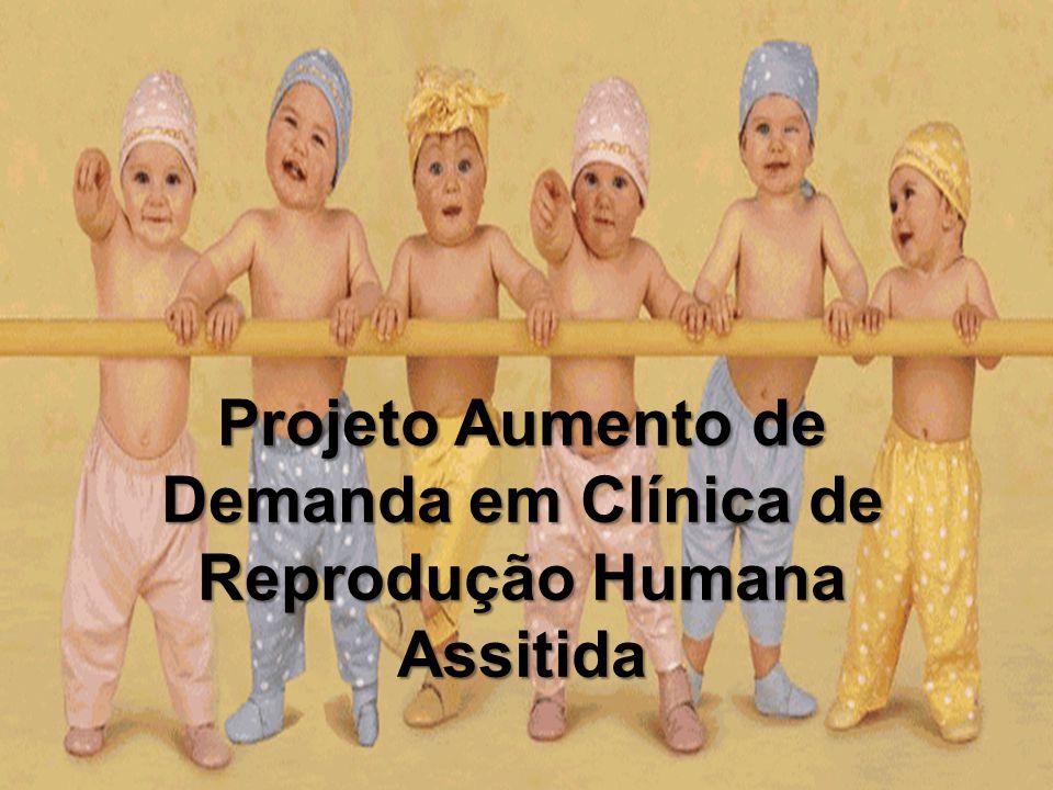 Projeto Aumento de Demanda em Clínica de Reprodução Humana Assitida