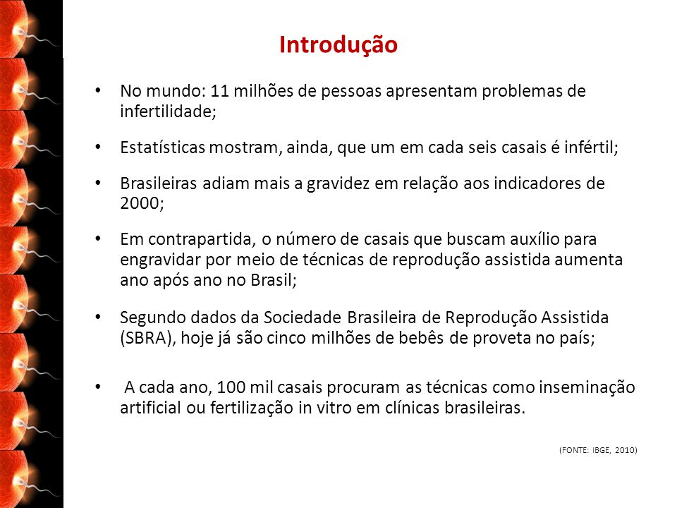 Introdução No mundo: 11 milhões de pessoas apresentam problemas de infertilidade;