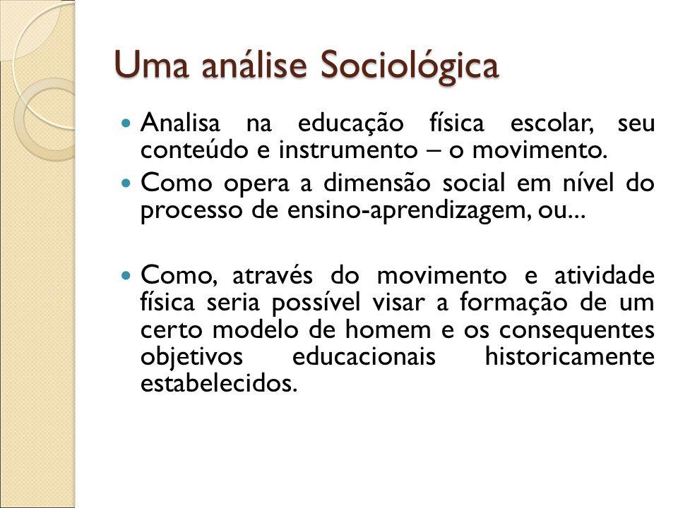 Uma análise Sociológica
