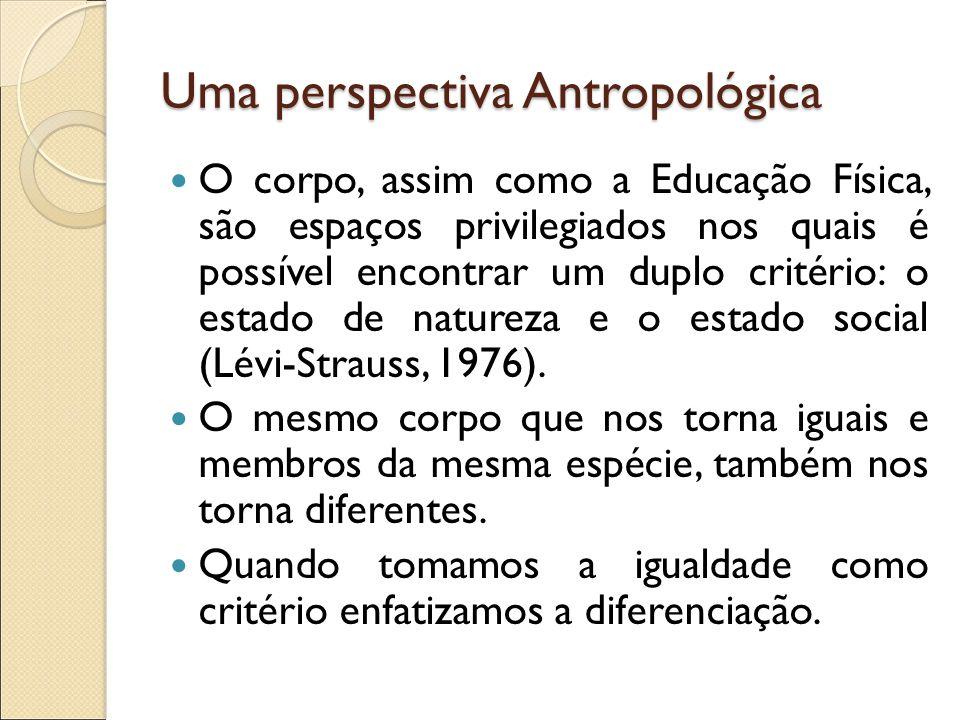 Uma perspectiva Antropológica