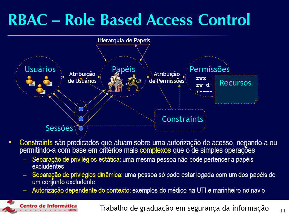 RBAC – Role Based Access Control