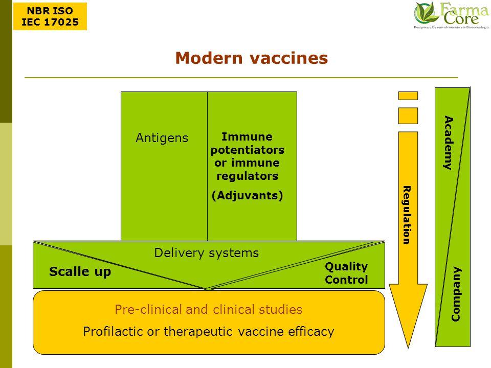 Immune potentiators or immune regulators