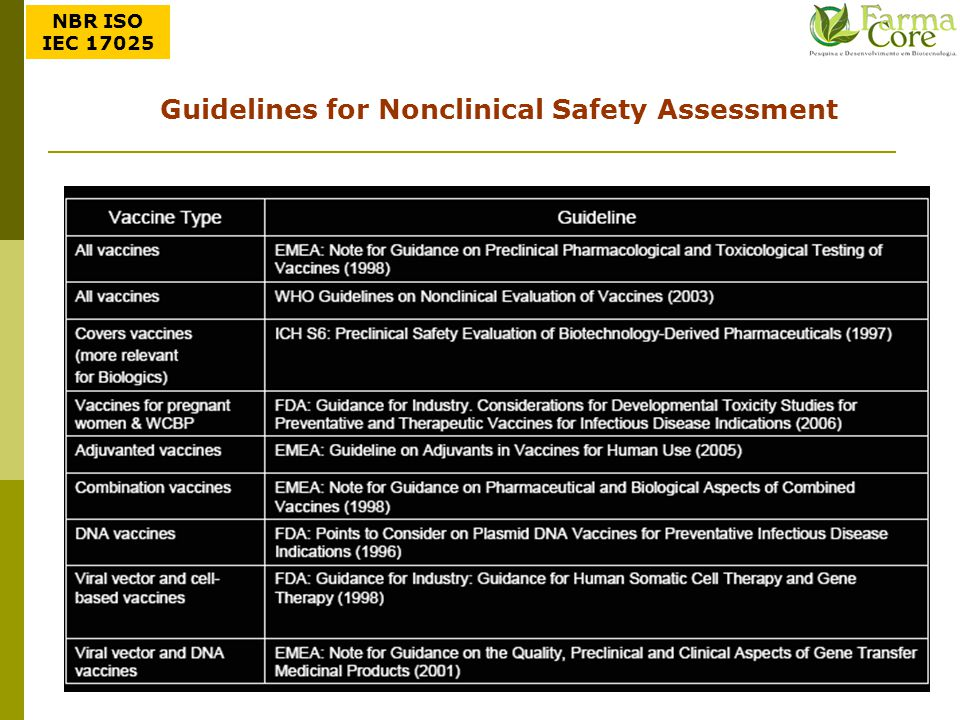 Guidelines for Nonclinical Safety Assessment