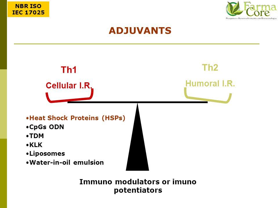 Immuno modulators or imuno potentiators